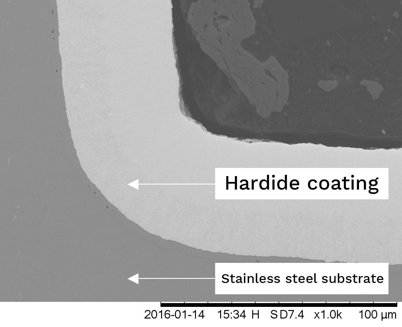 Hardide Coatings - Porosity Analysis